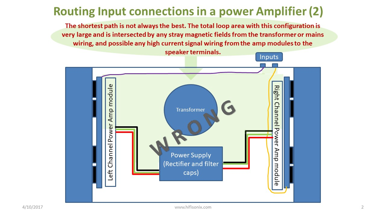 Ground Loops Hifi Digital Stereo Power Amp Circuit Lm3886tf Small Audio Amplifier This Happens To Be Quite Wrong And The Reason Why Is You Need Thinking About Total Loop Area Between Central Supply Both